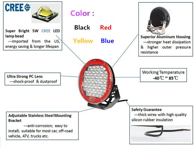 Fine 185W 9 Inch Led Car Spotlights Ip 68 Round Led Spot Light Fixtures Wiring 101 Ivorowellnesstrialsorg